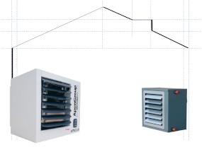 Projekce průmysl – vytápění, chlazení a větrání hal